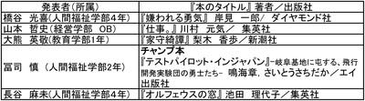 20150809バトル本.jpg